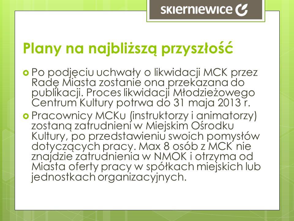 Plany na najbliższą przyszłość Po podjęciu uchwały o likwidacji MCK przez Radę Miasta zostanie ona przekazana do publikacji. Proces likwidacji Młodzie