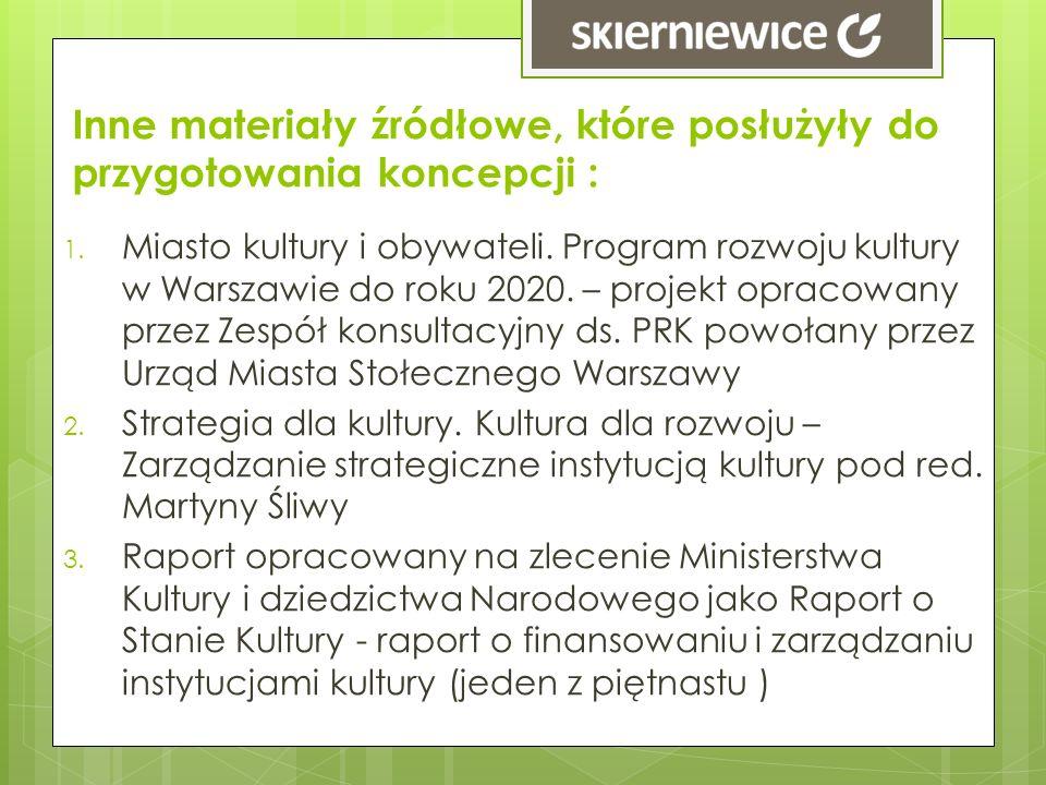 Inne materiały źródłowe, które posłużyły do przygotowania koncepcji : 1. Miasto kultury i obywateli. Program rozwoju kultury w Warszawie do roku 2020.