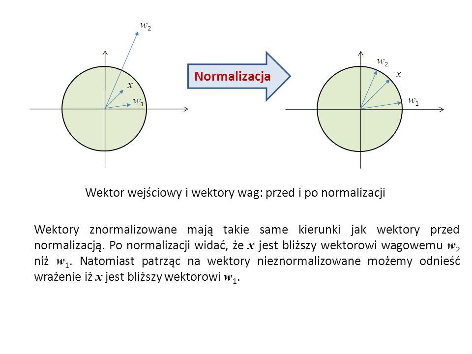 w2w2 x w1w1 w2w2 x w1w1 Normalizacja Wektor wejściowy i wektory wag: przed i po normalizacji Wektory znormalizowane mają takie same kierunki jak wektory przed normalizacją.