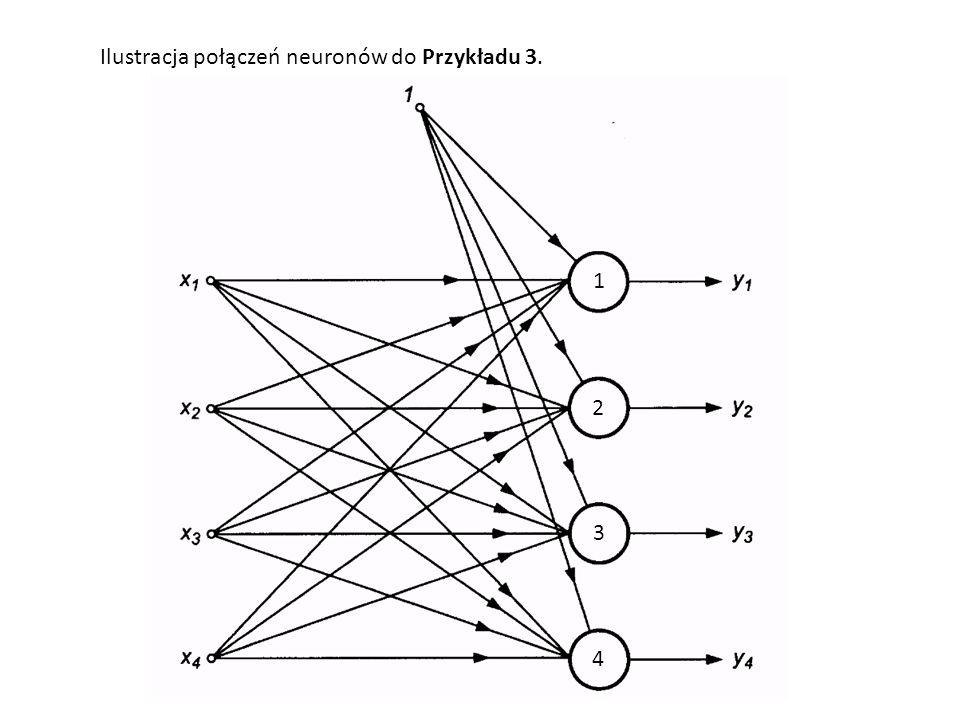 Ilustracja połączeń neuronów do Przykładu 3. 1 2 3 4