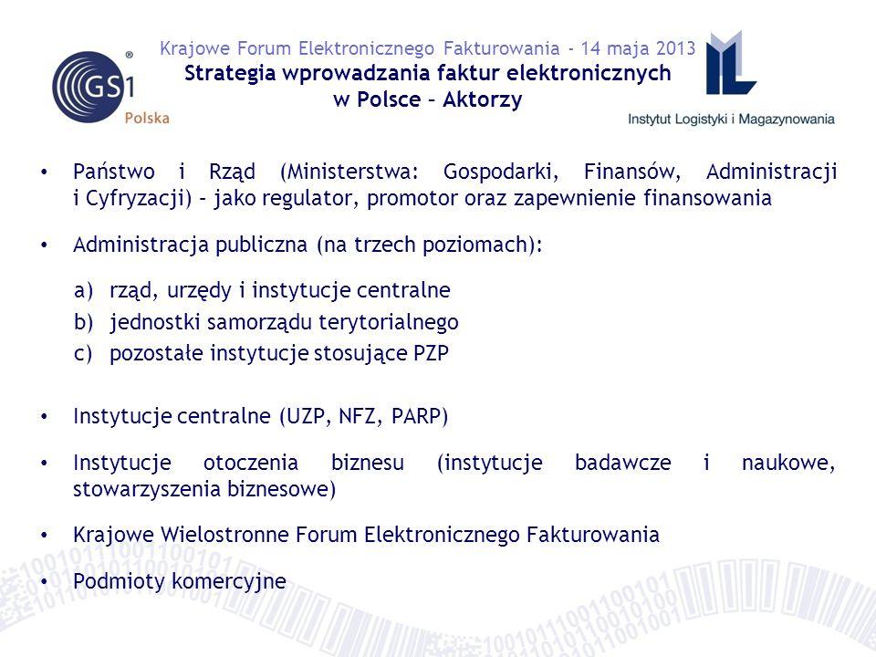 Państwo i Rząd (Ministerstwa: Gospodarki, Finansów, Administracji i Cyfryzacji) – jako regulator, promotor oraz zapewnienie finansowania Administracja publiczna (na trzech poziomach): a)rząd, urzędy i instytucje centralne b)jednostki samorządu terytorialnego c)pozostałe instytucje stosujące PZP Instytucje centralne (UZP, NFZ, PARP) Instytucje otoczenia biznesu (instytucje badawcze i naukowe, stowarzyszenia biznesowe) Krajowe Wielostronne Forum Elektronicznego Fakturowania Podmioty komercyjne Krajowe Forum Elektronicznego Fakturowania - 14 maja 2013 Strategia wprowadzania faktur elektronicznych w Polsce – Aktorzy