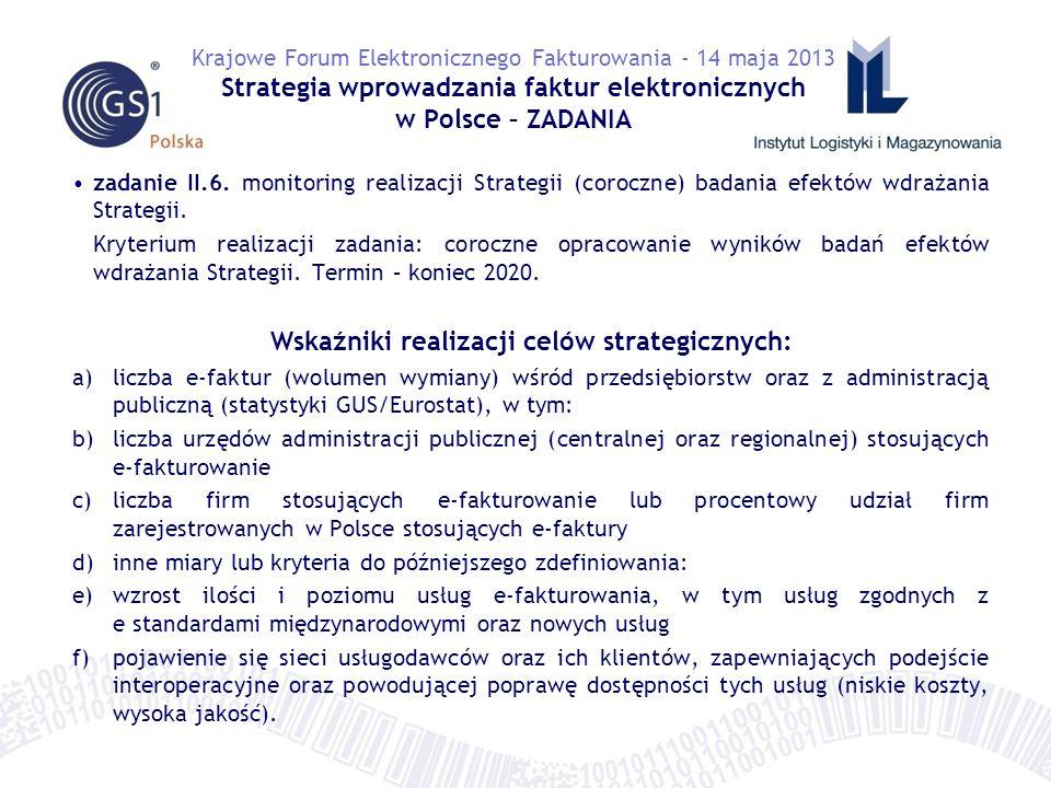 zadanie II.6. monitoring realizacji Strategii (coroczne) badania efektów wdrażania Strategii.