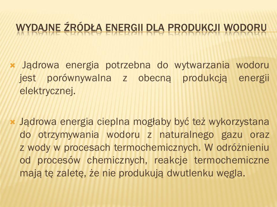 Jądrowa energia potrzebna do wytwarzania wodoru jest porównywalna z obecną produkcją energii elektrycznej. Jądrowa energia cieplna mogłaby być też wyk