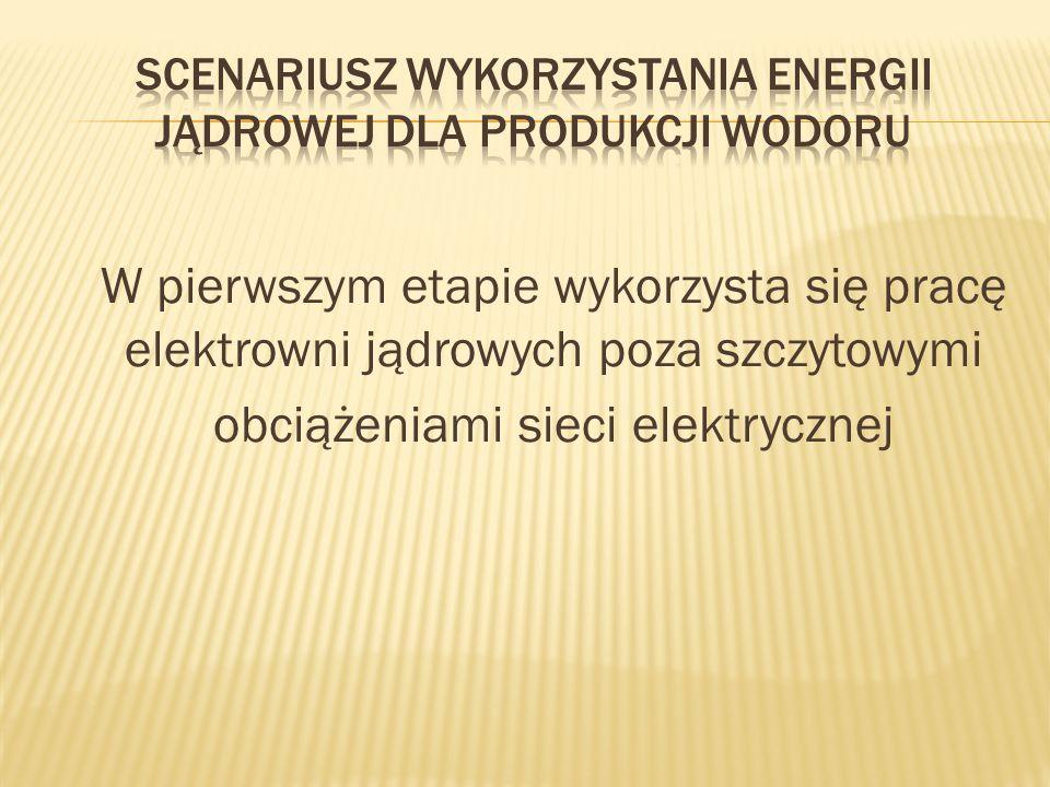 W pierwszym etapie wykorzysta się pracę elektrowni jądrowych poza szczytowymi obciążeniami sieci elektrycznej