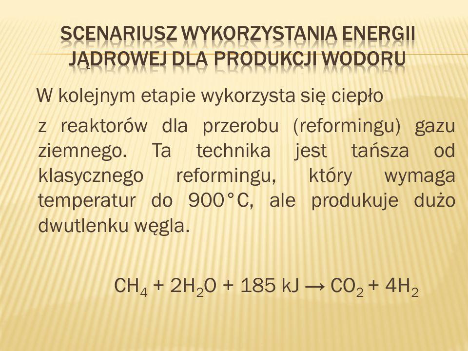 W kolejnym etapie wykorzysta się ciepło z reaktorów dla przerobu (reformingu) gazu ziemnego. Ta technika jest tańsza od klasycznego reformingu, który