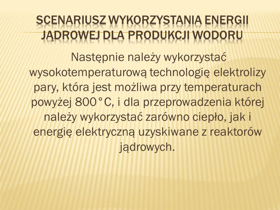 Następnie należy wykorzystać wysokotemperaturową technologię elektrolizy pary, która jest możliwa przy temperaturach powyżej 800°C, i dla przeprowadze