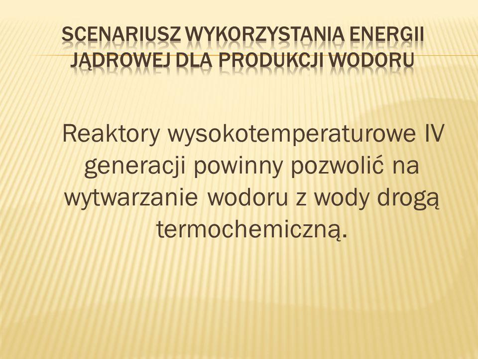 Reaktory wysokotemperaturowe IV generacji powinny pozwolić na wytwarzanie wodoru z wody drogą termochemiczną.