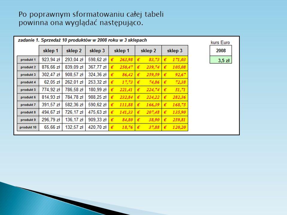Po poprawnym sformatowaniu całej tabeli powinna ona wyglądać następująco.