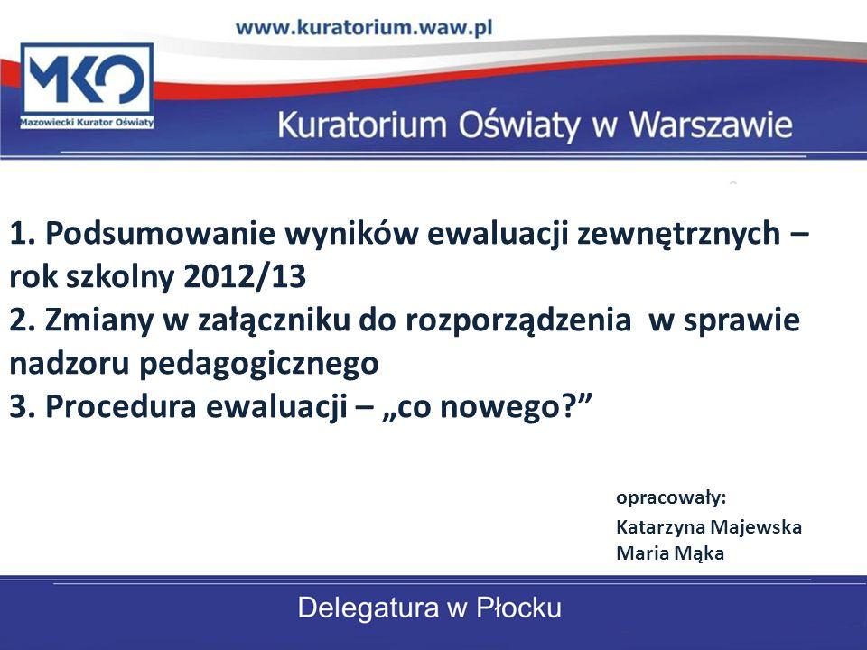 1. Podsumowanie wyników ewaluacji zewnętrznych – rok szkolny 2012/13 2. Zmiany w załączniku do rozporządzenia w sprawie nadzoru pedagogicznego 3. Proc