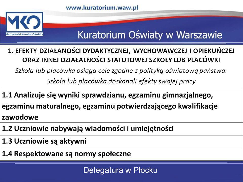 Delegatura w Płocku Wymaganie 8.Promowana jest wartość edukacji.