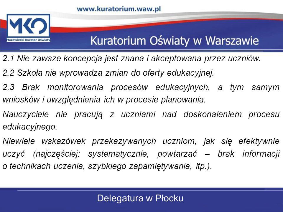 2.1 Nie zawsze koncepcja jest znana i akceptowana przez uczniów. 2.2 Szkoła nie wprowadza zmian do oferty edukacyjnej. 2.3 Brak monitorowania procesów