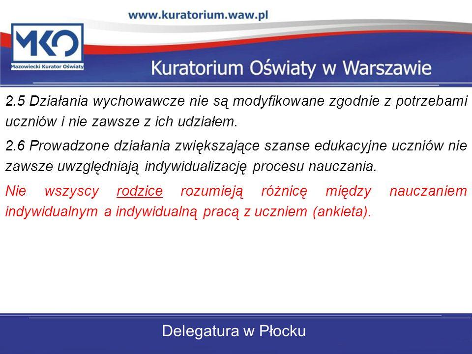 Delegatura w Płocku B: W szkole lub placówce wykorzystuje się wyniki badań zewnętrznych i prowadzi badania wewnętrzne, odpowiednio do potrzeb szkoły lub placówki, w tym badania osiągnięć uczniów i losów absolwentów.