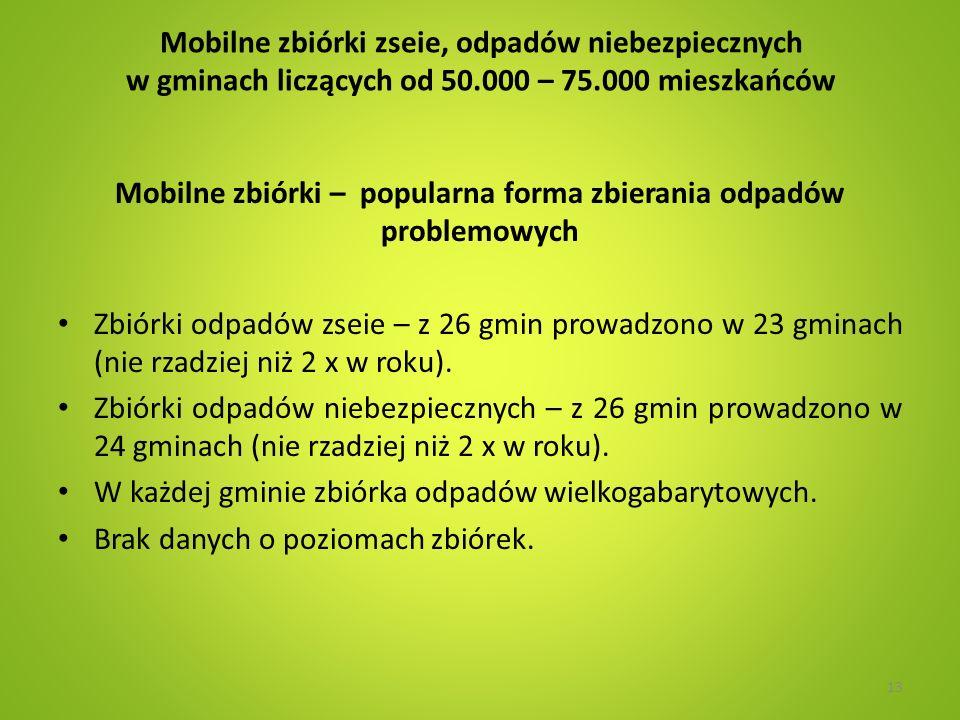 Mobilne zbiórki zseie, odpadów niebezpiecznych w gminach liczących od 50.000 – 75.000 mieszkańców Mobilne zbiórki – popularna forma zbierania odpadów problemowych Zbiórki odpadów zseie – z 26 gmin prowadzono w 23 gminach (nie rzadziej niż 2 x w roku).