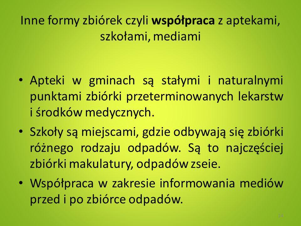 Inne formy zbiórek czyli współpraca z aptekami, szkołami, mediami Apteki w gminach są stałymi i naturalnymi punktami zbiórki przeterminowanych lekarstw i środków medycznych.