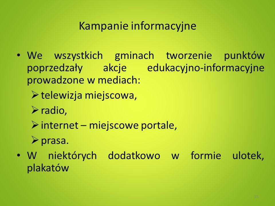 Kampanie informacyjne We wszystkich gminach tworzenie punktów poprzedzały akcje edukacyjno-informacyjne prowadzone w mediach: telewizja miejscowa, radio, internet – miejscowe portale, prasa.