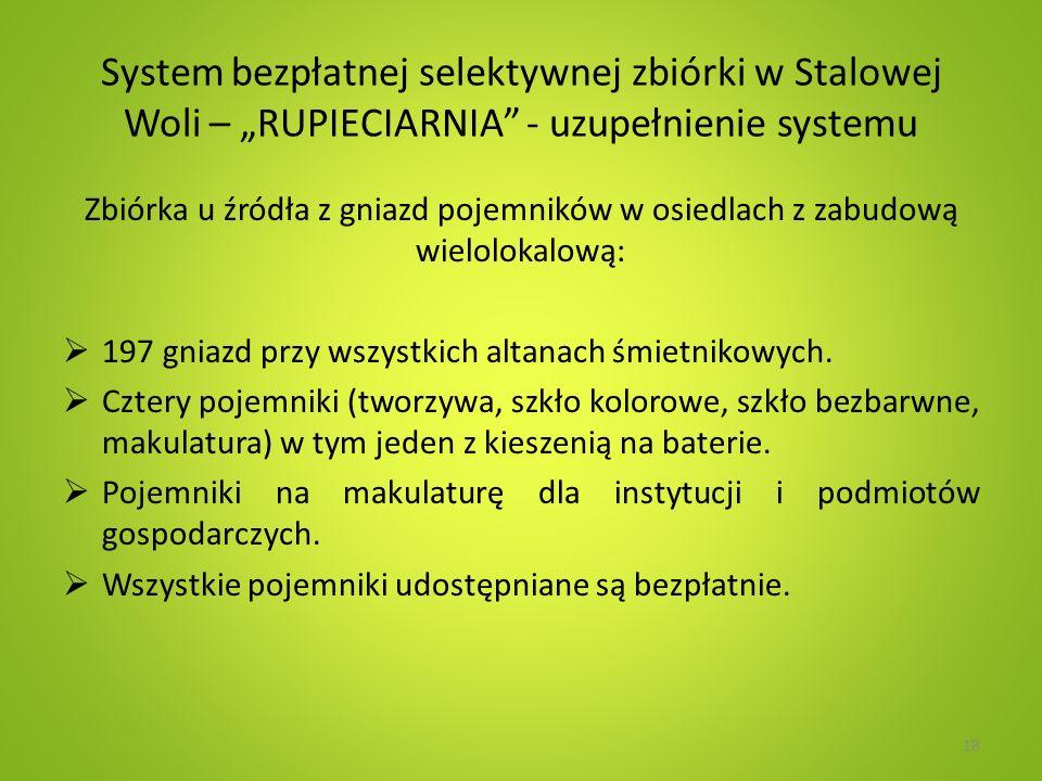 System bezpłatnej selektywnej zbiórki w Stalowej Woli – RUPIECIARNIA - uzupełnienie systemu Zbiórka u źródła z gniazd pojemników w osiedlach z zabudową wielolokalową: 197 gniazd przy wszystkich altanach śmietnikowych.