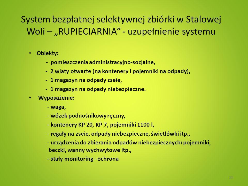 System bezpłatnej selektywnej zbiórki w Stalowej Woli – RUPIECIARNIA - uzupełnienie systemu Obiekty: - pomieszczenia administracyjno-socjalne, - 2 wiaty otwarte (na kontenery i pojemniki na odpady), - 1 magazyn na odpady zseie, - 1 magazyn na odpady niebezpieczne.