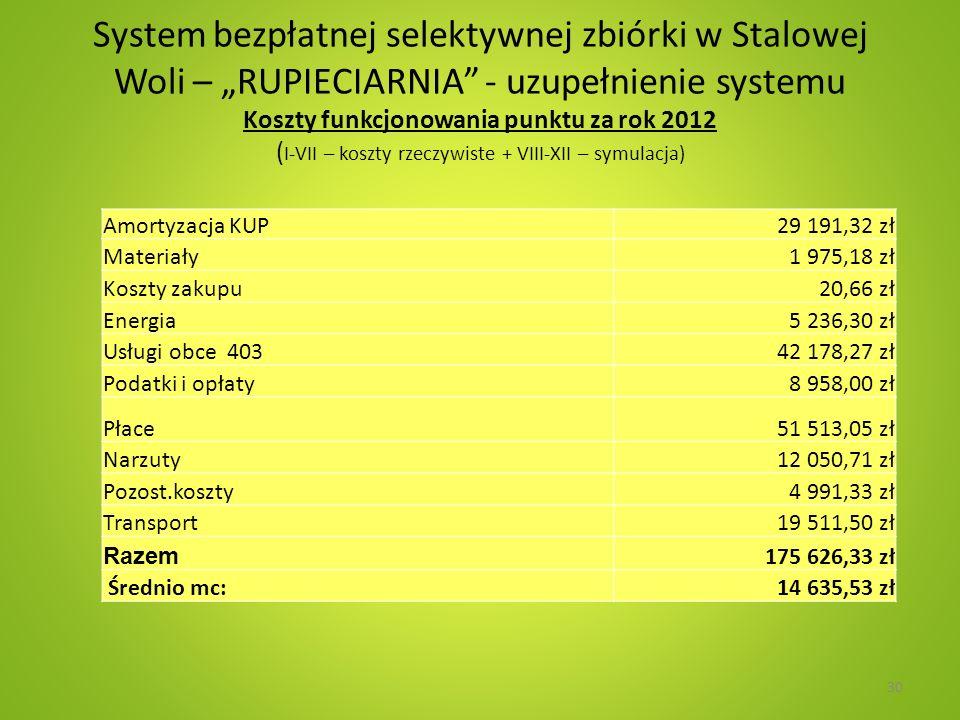 System bezpłatnej selektywnej zbiórki w Stalowej Woli – RUPIECIARNIA - uzupełnienie systemu Koszty funkcjonowania punktu za rok 2012 ( I-VII – koszty