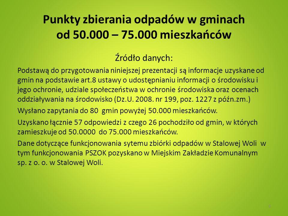 Punkty zbierania odpadów w gminach od 50.000 – 75.000 mieszkańców Źródło danych: Podstawą do przygotowania niniejszej prezentacji są informacje uzyska