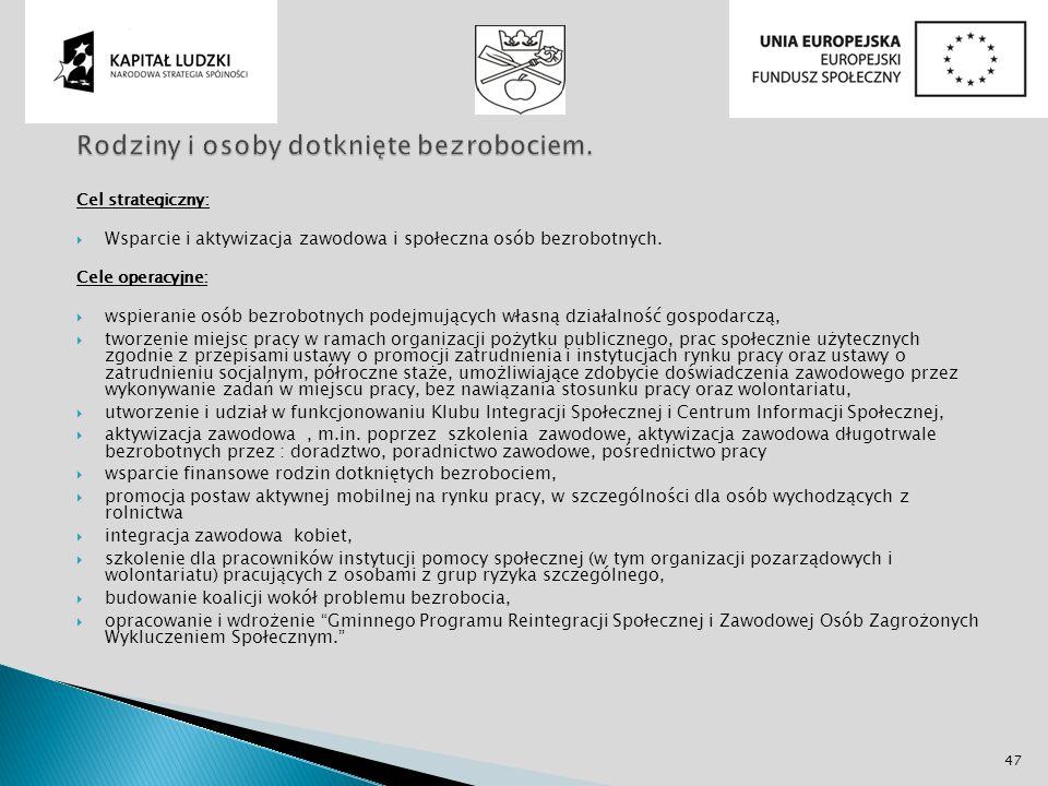 Cel strategiczny: Wsparcie i aktywizacja zawodowa i społeczna osób bezrobotnych. Cele operacyjne: wspieranie osób bezrobotnych podejmujących własną dz