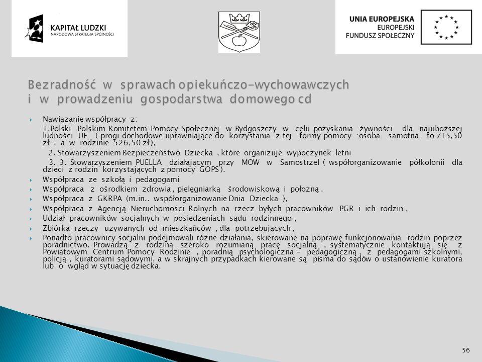 Nawiązanie współpracy z: 1.Polski Polskim Komitetem Pomocy Społecznej w Bydgoszczy w celu pozyskania żywności dla najuboższej ludności UE ( progi doch