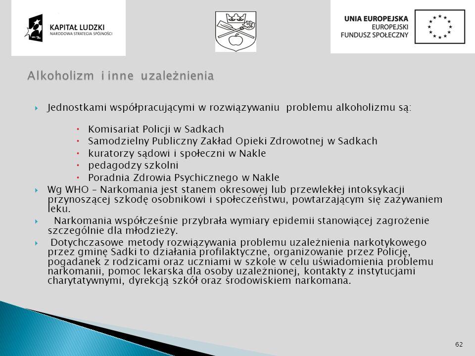 Jednostkami współpracującymi w rozwiązywaniu problemu alkoholizmu są: Komisariat Policji w Sadkach Samodzielny Publiczny Zakład Opieki Zdrowotnej w Sa