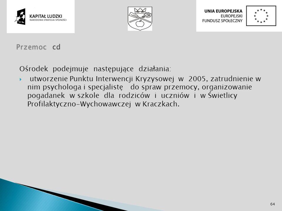 Ośrodek podejmuje następujące działania: utworzenie Punktu Interwencji Kryzysowej w 2005, zatrudnienie w nim psychologa i specjalistę do spraw przemoc