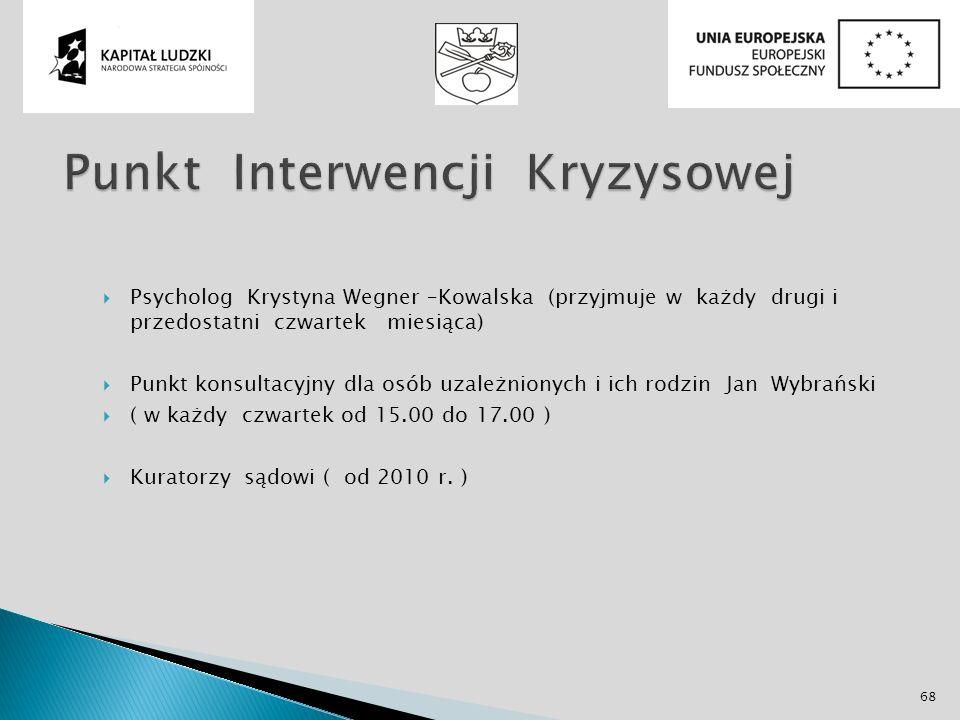 Psycholog Krystyna Wegner –Kowalska (przyjmuje w każdy drugi i przedostatni czwartek miesiąca) Punkt konsultacyjny dla osób uzależnionych i ich rodzin