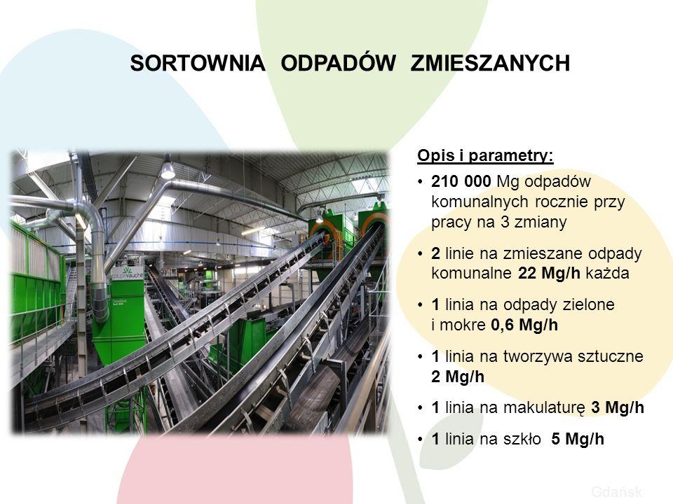 Gdańsk SORTOWNIA ODPADÓW ZMIESZANYCH Opis i parametry: 210 000 Mg odpadów komunalnych rocznie przy pracy na 3 zmiany 2 linie na zmieszane odpady komunalne 22 Mg/h każda 1 linia na odpady zielone i mokre 0,6 Mg/h 1 linia na tworzywa sztuczne 2 Mg/h 1 linia na makulaturę 3 Mg/h 1 linia na szkło 5 Mg/h