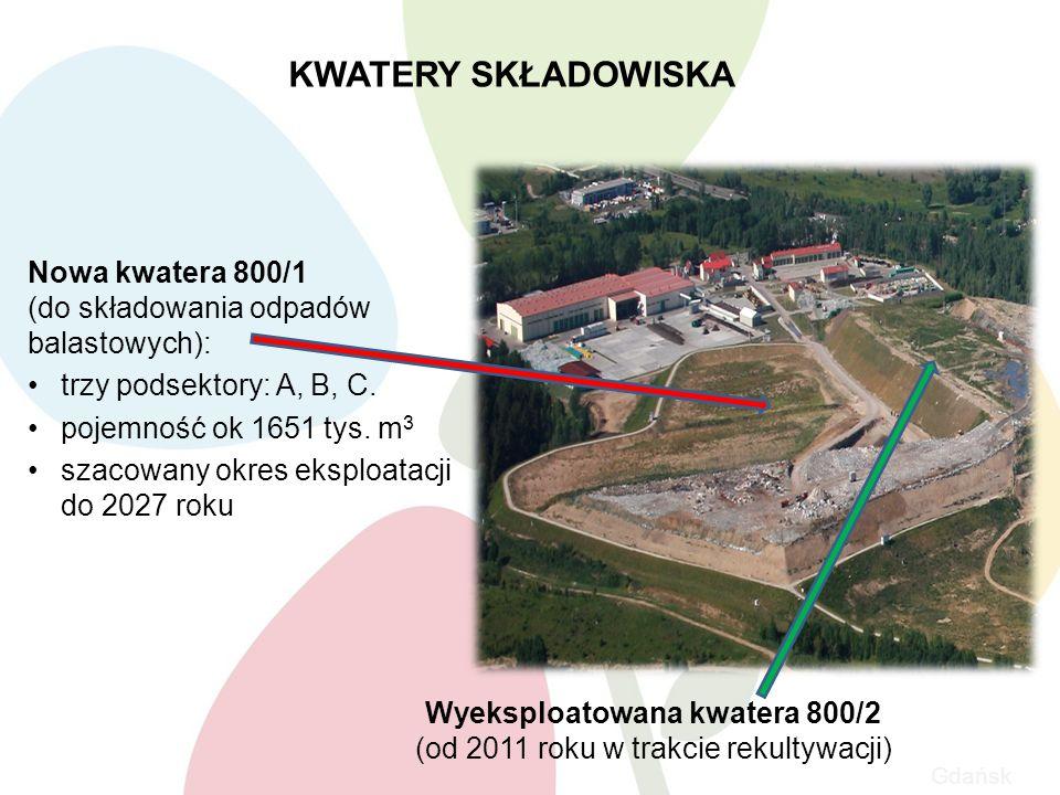 Gdańsk KWATERY SKŁADOWISKA Nowa kwatera 800/1 (do składowania odpadów balastowych): trzy podsektory: A, B, C.