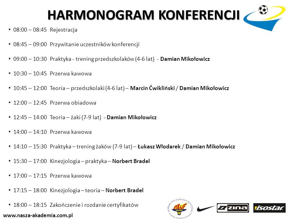 08:00 – 08:45 Rejestracja 08:45 – 09:00 Przywitanie uczestników konferencji 09:00 – 10:30 Praktyka - trening przedszkolaków (4-6 lat) - Damian Mikołow