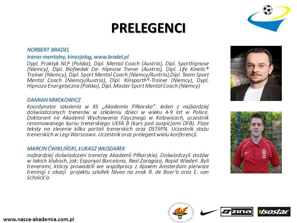 www.nasza-akademia.com.pl PRELEGENCI NORBERT BRADEL trener mentalny, kinezjolog, www.bradel.pl Dypl. Praktyk NLP (Polska), Dipl. Mental Coach (Austria