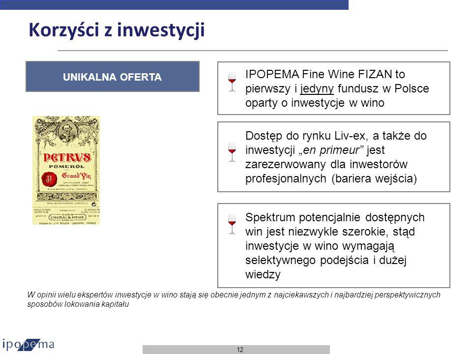 12 Korzyści z inwestycji IPOPEMA Fine Wine FIZAN to pierwszy i jedyny fundusz w Polsce oparty o inwestycje w wino UNIKALNA OFERTA Dostęp do rynku Liv-