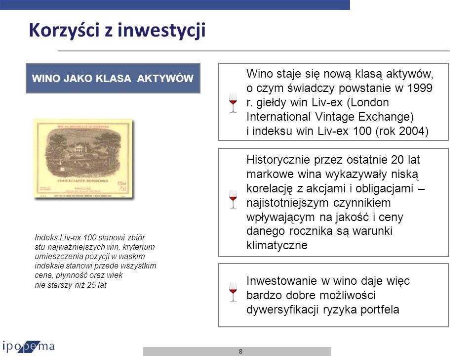 8 Wino staje się nową klasą aktywów, o czym świadczy powstanie w 1999 r. giełdy win Liv-ex (London International Vintage Exchange) i indeksu win Liv-e