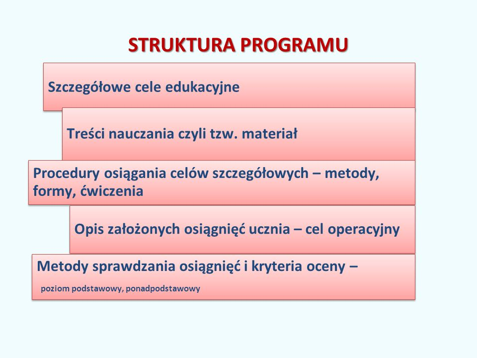 STRUKTURA PROGRAMU Szczegółowe cele edukacyjne Treści nauczania czyli tzw.