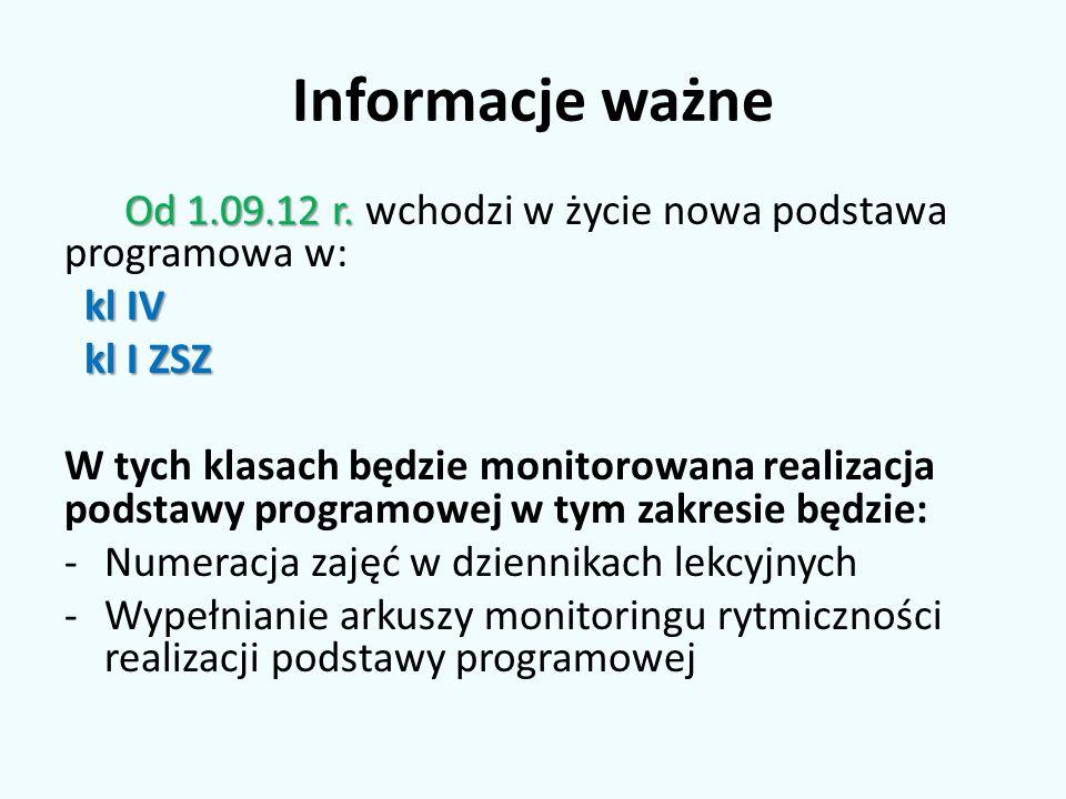 Informacje ważne Od 1.09.12 r.Od 1.09.12 r.