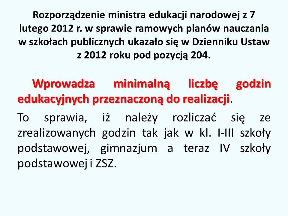 Rozporządzenie ministra edukacji narodowej z 7 lutego 2012 r.