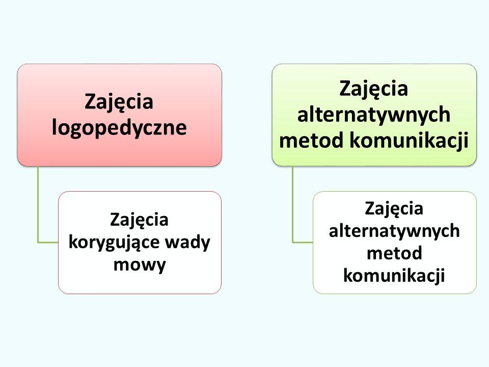 Zajęcia logopedyczne Zajęcia korygujące wady mowy Zajęcia alternatywnych metod komunikacji