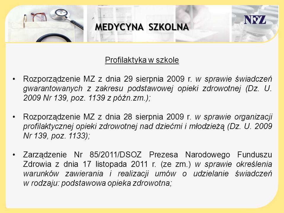 Profilaktyka w szkole Rozporządzenie MZ z dnia 29 sierpnia 2009 r. w sprawie świadczeń gwarantowanych z zakresu podstawowej opieki zdrowotnej (Dz. U.