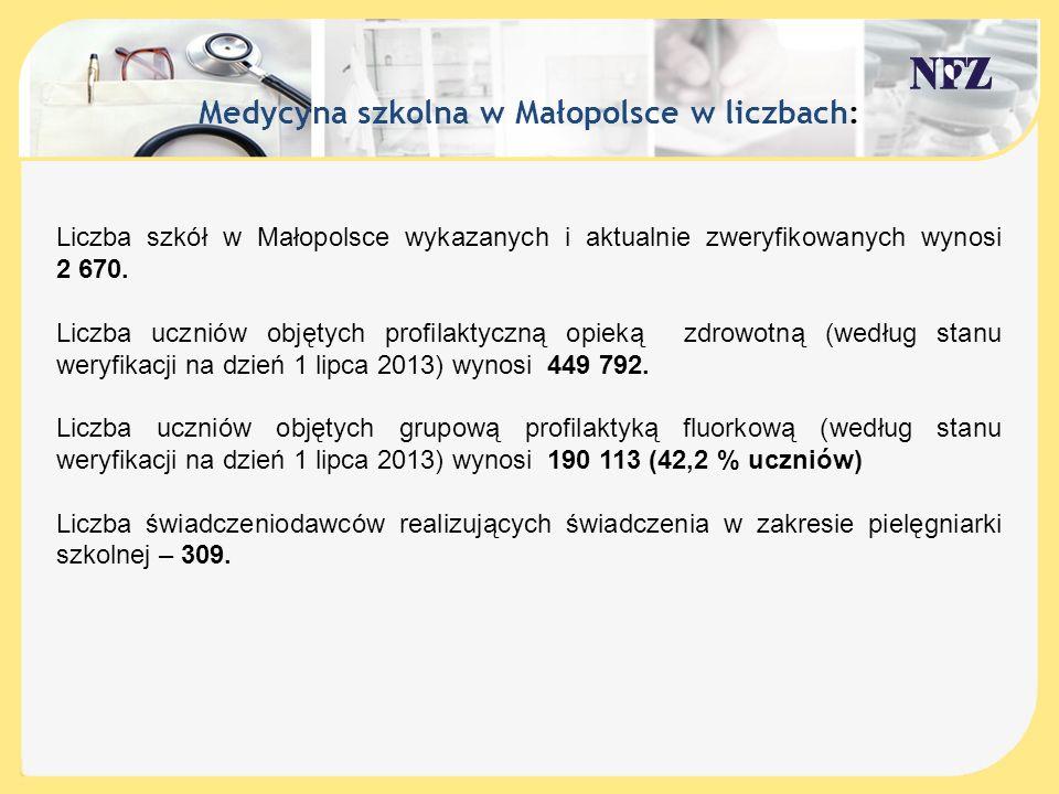 A Liczba szkół w Małopolsce wykazanych i aktualnie zweryfikowanych wynosi 2 670. Liczba uczniów objętych profilaktyczną opieką zdrowotną (według stanu