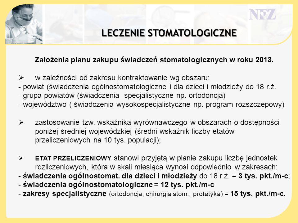 Założenia planu zakupu świadczeń stomatologicznych w roku 2013. w zależności od zakresu kontraktowanie wg obszaru: - powiat (świadczenia ogólnostomato