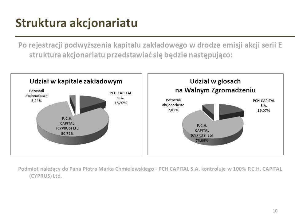 Struktura akcjonariatu Po rejestracji podwyższenia kapitału zakładowego w drodze emisji akcji serii E struktura akcjonariatu przedstawiać się będzie n