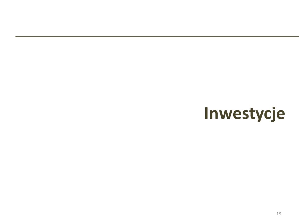 Inwestycje 13