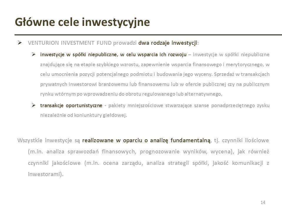 Główne cele inwestycyjne VENTURION INVESTMENT FUND prowadzi dwa rodzaje inwestycji: inwestycje w spółki niepubliczne, w celu wsparcia ich rozwoju – in