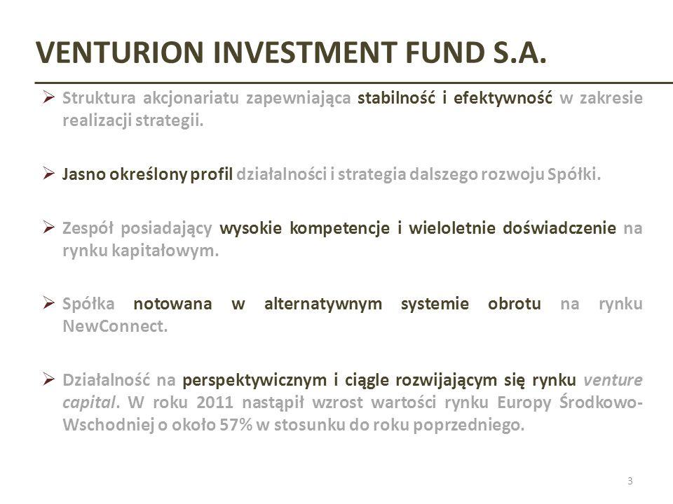 Główne cele inwestycyjne VENTURION INVESTMENT FUND prowadzi dwa rodzaje inwestycji: inwestycje w spółki niepubliczne, w celu wsparcia ich rozwoju – inwestycje w spółki niepubliczne znajdujące się na etapie szybkiego wzrostu, zapewnienie wsparcia finansowego i merytorycznego, w celu umocnienia pozycji potencjalnego podmiotu i budowania jego wyceny.