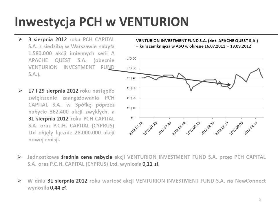 Inwestycja PCH w VENTURION Jednostkowa średnia cena nabycia akcji VENTURION INVESTMENT FUND S.A. przez PCH CAPITAL S.A. oraz P.C.H. CAPITAL (CYPRUS) L