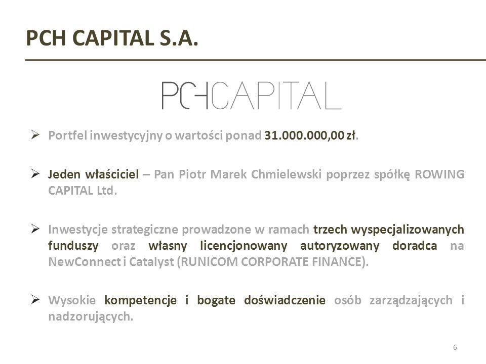 PCH CAPITAL S.A. Portfel inwestycyjny o wartości ponad 31.000.000,00 zł. Jeden właściciel – Pan Piotr Marek Chmielewski poprzez spółkę ROWING CAPITAL