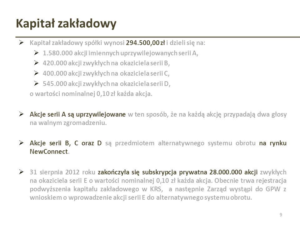 Rada Nadzorcza 2/3 Piotr Jabłoński – Członek Rady Nadzorczej Absolwent Szkoły Głównej Handlowej na kierunku Metody Ilościowe i Systemy Informatyczne.