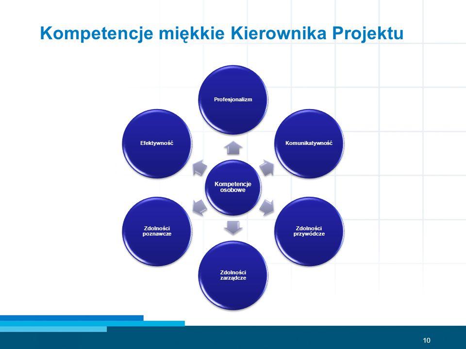 10 Kompetencje miękkie Kierownika Projektu Kompetencje osobowe ProfesjonalizmKomunikatywność Zdolności przywódcze Zdolności zarządcze Zdolności poznaw