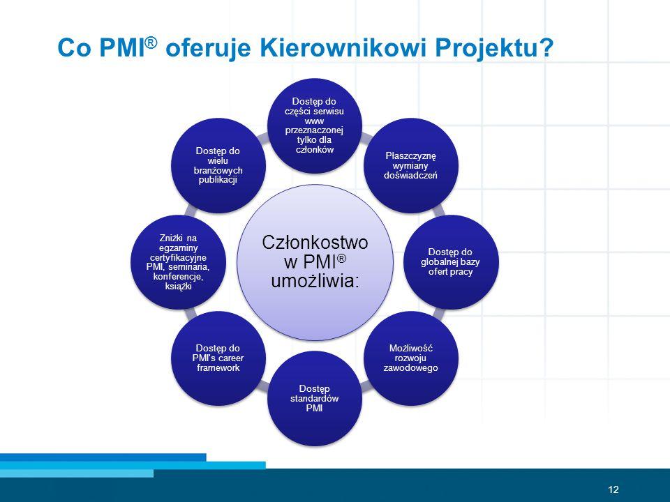 12 Co PMI ® oferuje Kierownikowi Projektu? Członkostwo w PMI ® umożliwia: Dostęp do części serwisu www przeznaczonej tylko dla członków Płaszczyznę wy